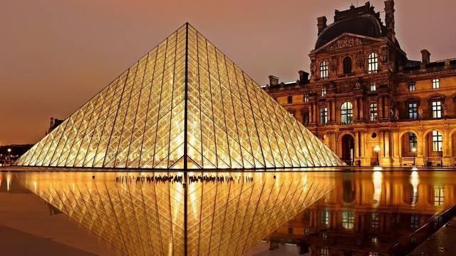 Hol található ez a híres múzeum?