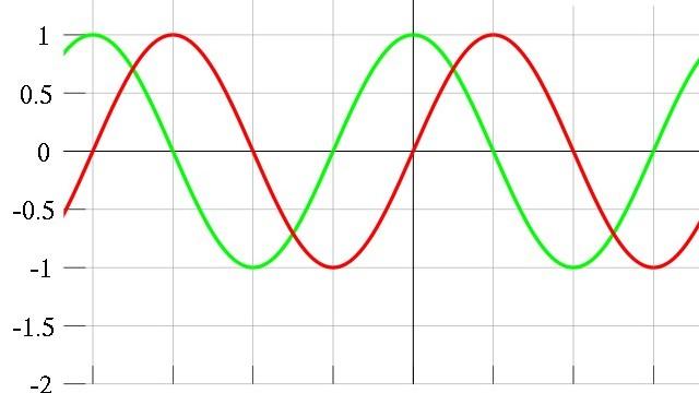 A fenti képen, milyen görbe látható?